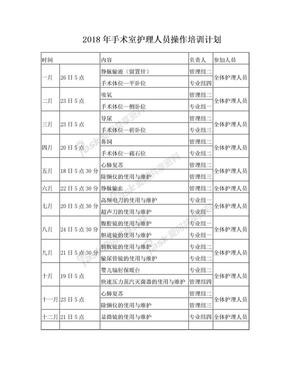 2018年手术室护理操作培训计划.doc