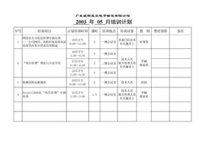 5月培训计划.doc