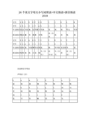 26个字母大小写及中英文读音2018完整打印版.doc