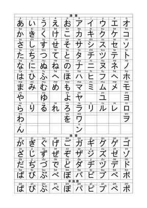 五十音图表50音.pdf