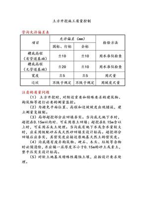 公司质量控制措施.doc
