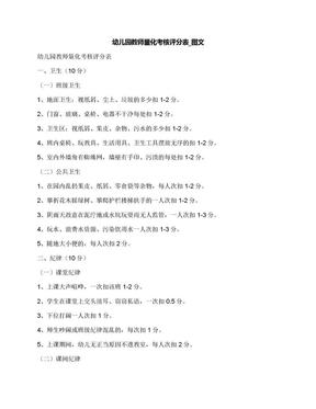 幼儿园教师量化考核评分表_图文.docx