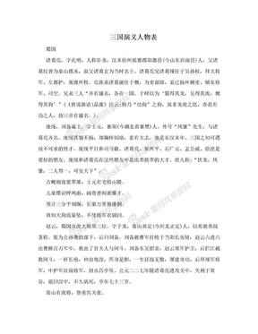 三国演义人物表.doc