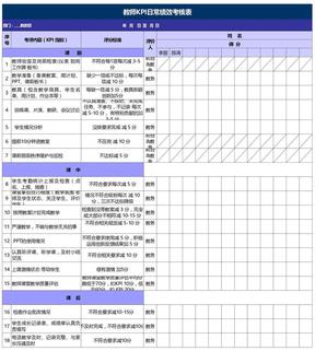 教师KPI日常绩效考核表.xls