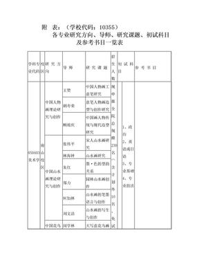 中国美院考研.doc