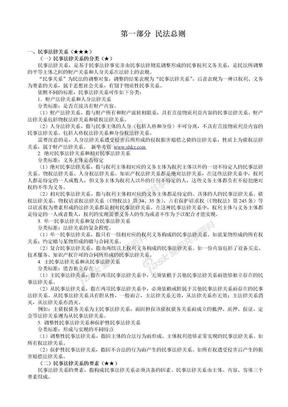 民法讲义(完整).doc