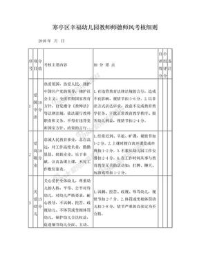 幸福幼儿园教师师德师风考核细则.doc