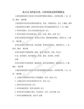 机关文书档案分类、归档范围及保管期限表.doc