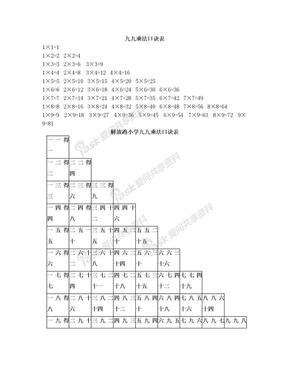 九九乘法口诀表(全word打印版).doc