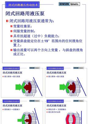 闭式回路用液压泵.ppt