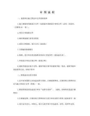 石家庄市审图机构名单.doc