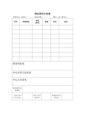 物品需求计划表.doc