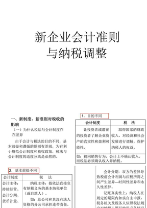 新会计准则与纳税处理调整.ppt