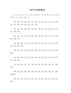 2000以内质数表.doc
