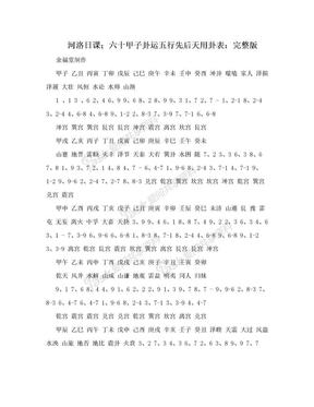 河洛日课;六十甲子卦运五行先后天用卦表:完整版.doc