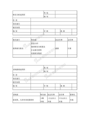 内部控制流程图.doc