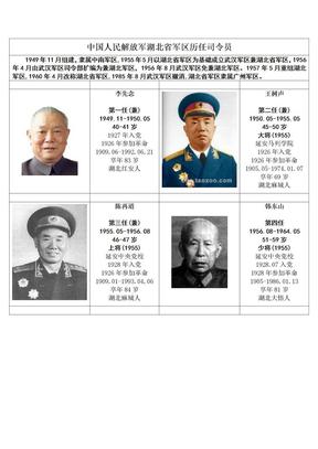 中国人民解放军湖北省军区历任司令员.doc
