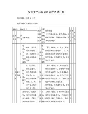 立象木业作业活动与设备设施风险分级管控清单.doc