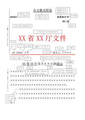 标准公文(红头文件)格式(全网最详细)
