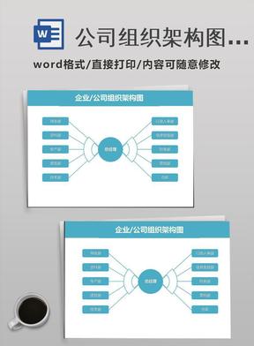 公司组织架构图word