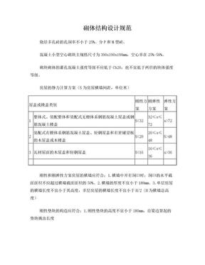 砌体结构设计规范.doc