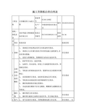 施工升降机自查自纠表.doc