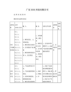 2 IATF16949 过程清单.doc