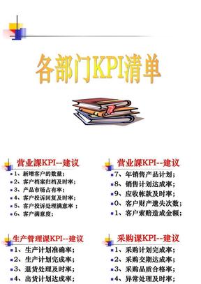 企业各部门KPI指标清单.ppt
