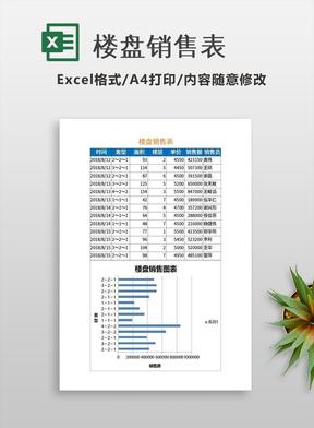 楼盘销售表.xlsx