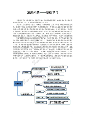 浓度问题(公务员考试数学运算基础详解).doc