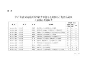 2013年度河南省高等学校青年骨干教师资助计划资助对象.doc