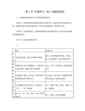 2012中药药理学知识点总结.doc