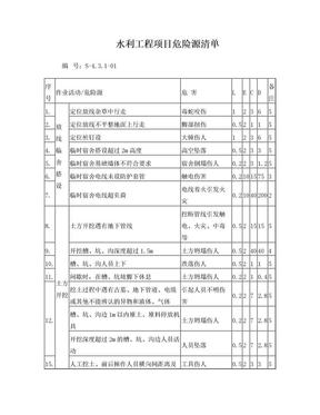 水利工程施工完整危险源辨识及评价.doc