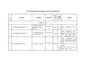广东省房屋建筑和市政基础设施工程施工图审查机构名单.doc