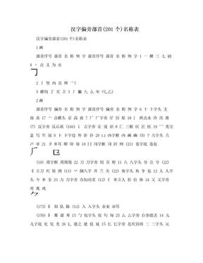 汉字偏旁部首(201个)名称表.doc