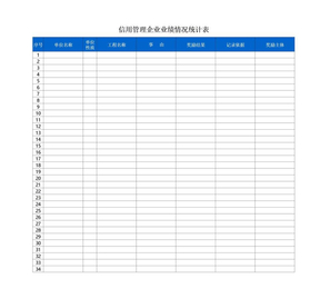 信用管理企业业绩情况统计表.xls
