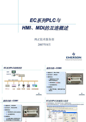 6_HMI&MDI通信概述.ppt