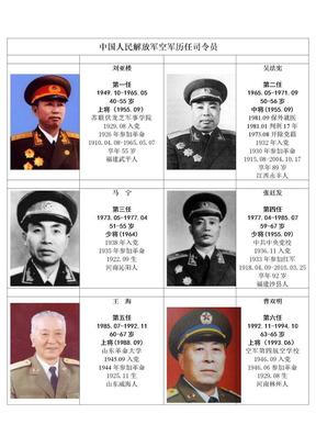 中国解放军空军司令.doc