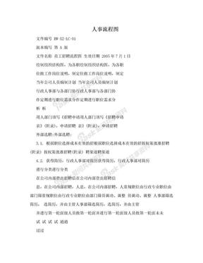 人事流程图.doc