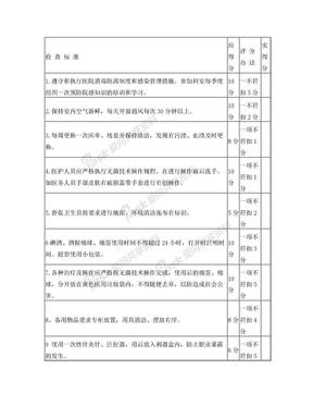 医院中医针灸、理疗科院感管理考核标准.doc