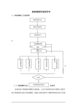 验收测量作业指导书.doc