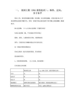 高中生物选修三知识点总结.doc