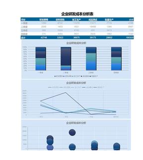 企业研发成本分析表Excel模板.xlsx