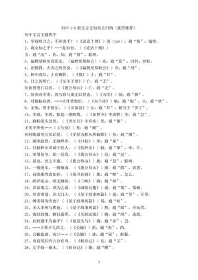 初中1-6册文言文知识点归纳.doc