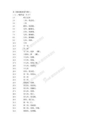 睡虎地秦墓竹簡(雠).docx
