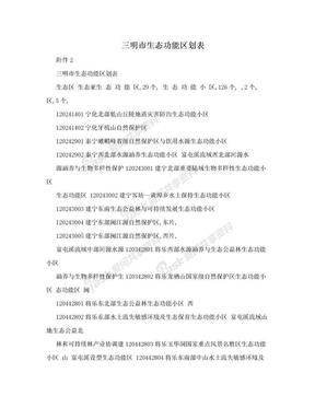 三明市生态功能区划表.doc