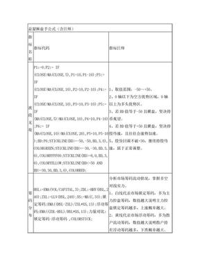 益盟操盘手公式(含注释).doc