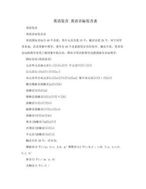 英语发音 英语音标发音表.doc
