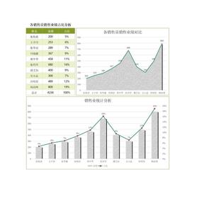 实用销售员销售业绩占比分析excel模板.xlsx