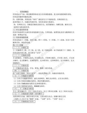 经络腧穴考试重点.doc